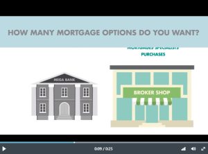 Come Home to the Mortgage Experts Video