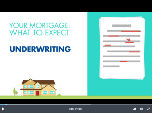 The Mortgage Process: Underwriting